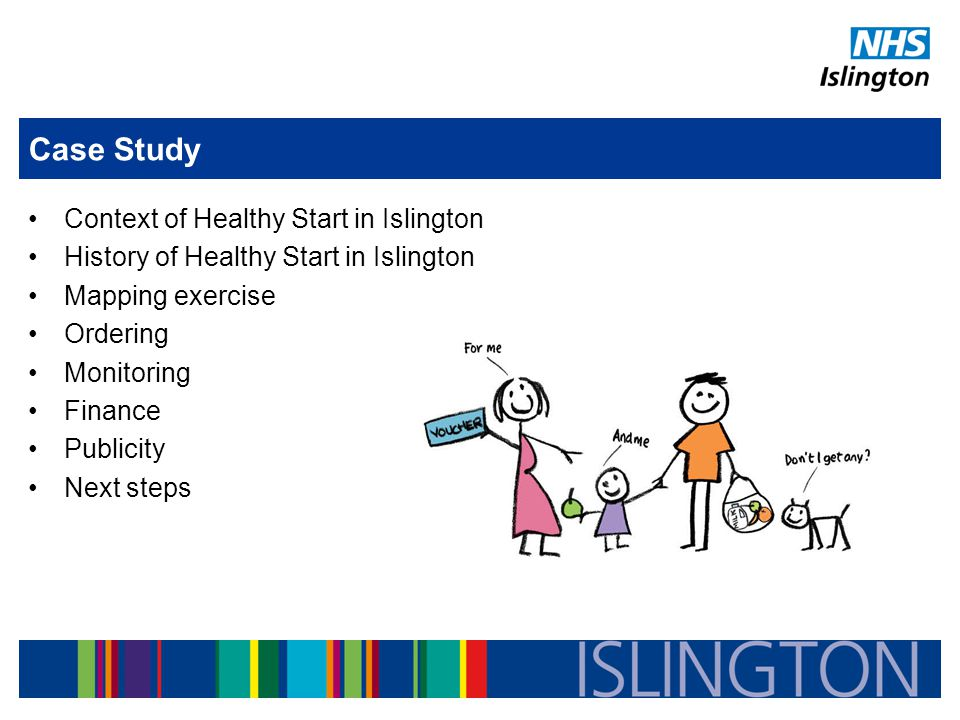Case Study Context of Healthy Start in Islington History of Healthy Start in Islington Mapping exercise Ordering Monitoring Finance Publicity Next steps