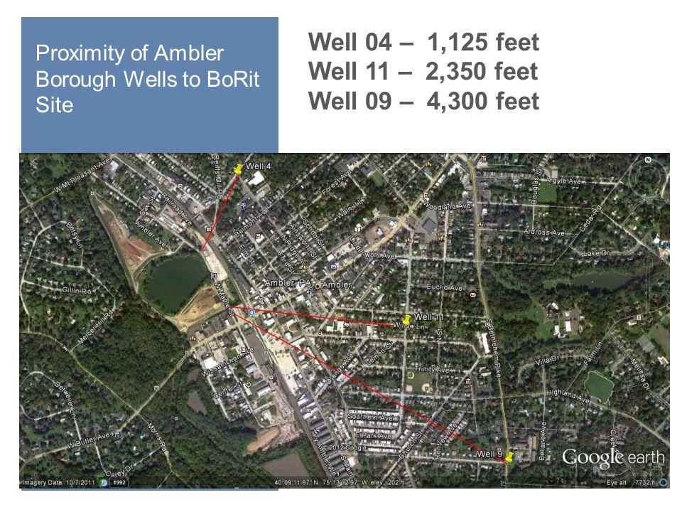 Proximity of Ambler Borough Wells to BoRit Site Well 04 – 1,125 feet Well 11 – 2,350 feet Well 09 – 4,300 feet