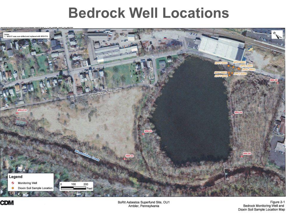 Bedrock Well Locations