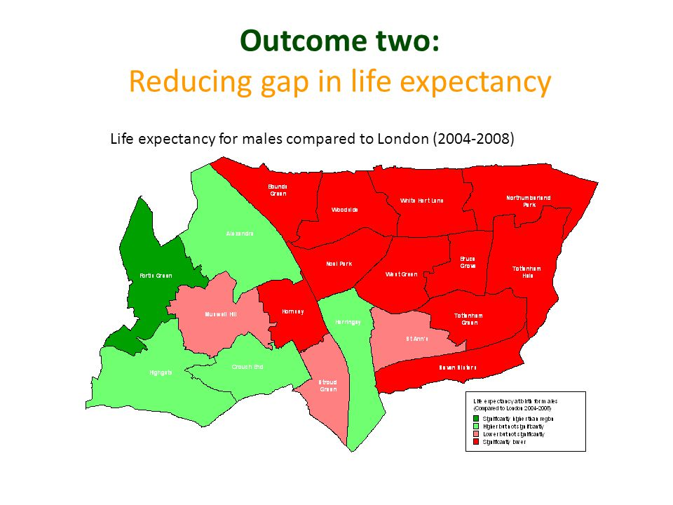 Outcome two: Reducing gap in life expectancy Life expectancy for males compared to London (2004-2008)