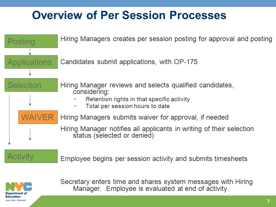 7 Overview of Per Session Processes Hiring Managers creates per session posting for approval and posting Candidates submit applications, with OP-175 Hiring Manager reviews and selects qualified candidates, considering: Retention rights in that specific activity Total per session hours to date Hiring Managers submits waiver for approval, if needed Hiring Manager notifies all applicants in writing of their selection status (selected or denied) Employee begins per session activity and submits timesheets Secretary enters time and shares system messages with Hiring Manager.