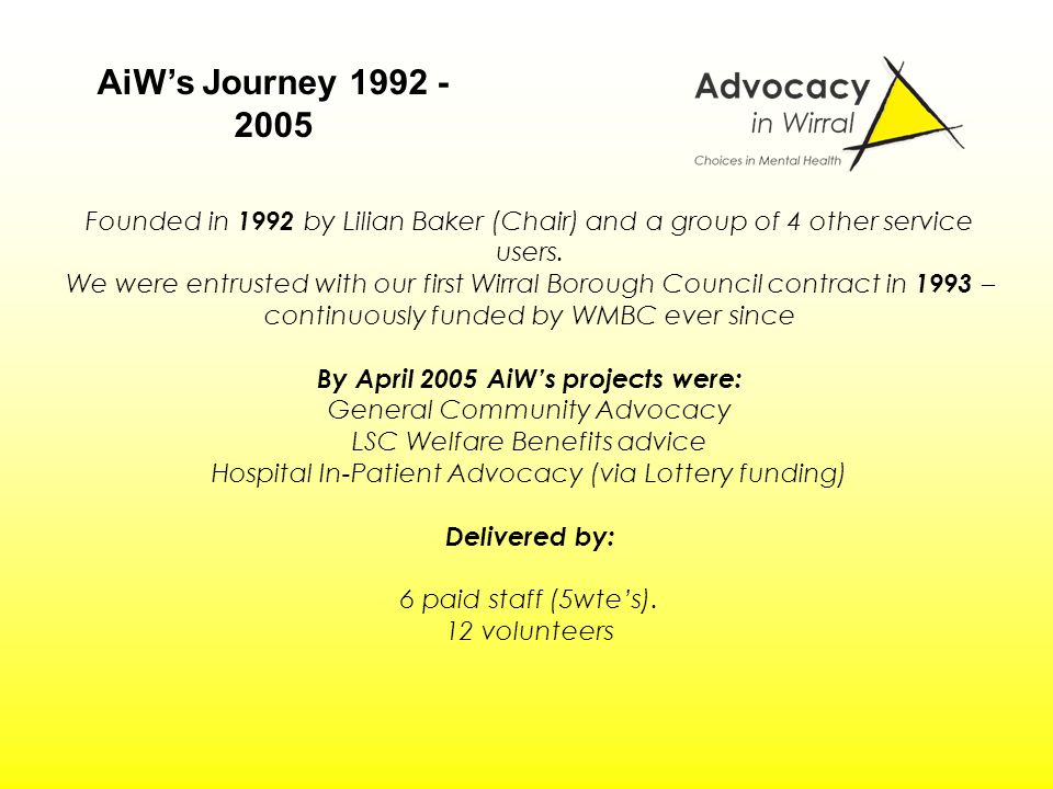 Founded in 1992 by Lilian Baker (Chair) and a group of 4 other service users.