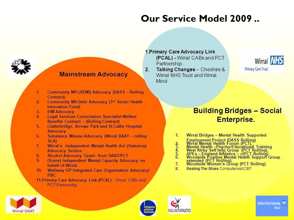 Our Service Model 2009.. Building Bridges – Social Enterprise.
