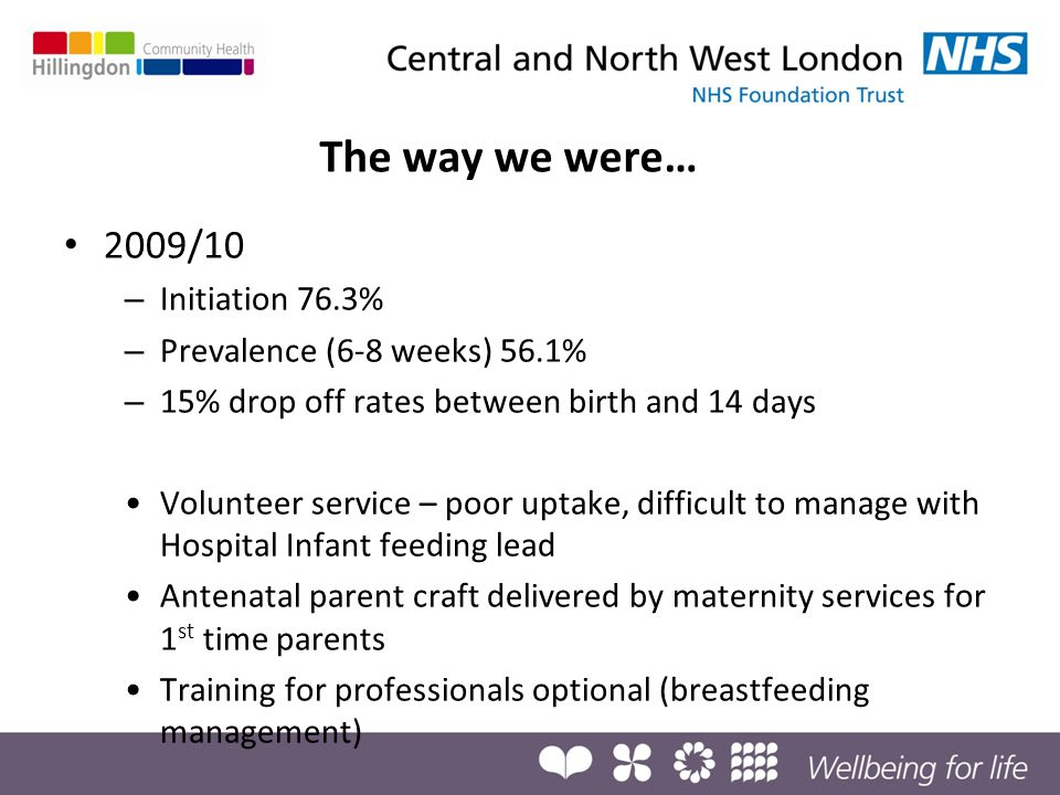 What were the barriers in delivering breastfeeding support in Hillingdon.