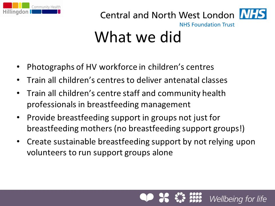 Developed in-house volunteer training programme Children's centre based (and managed) volunteers (who are local mothers) Hospital based volunteers for maternity support