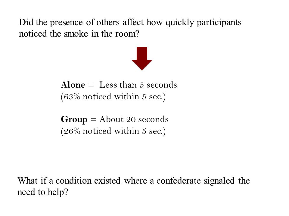Did the presence of others affect how quickly participants noticed the smoke in the room? Alone = Less than 5 seconds (63% noticed within 5 sec.) Grou