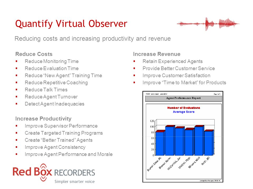 Quantify Virtual Observer Reduce Costs  Reduce Monitoring Time  Reduce Evaluation Time  Reduce New Agent Training Time  Reduce Repetitive Coaching  Reduce Talk Times  Reduce Agent Turnover  Detect Agent Inadequacies Increase Productivity  Improve Supervisor Performance  Create Targeted Training Programs  Create Better Trained Agents  Improve Agent Consistency  Improve Agent Performance and Morale Increase Revenue  Retain Experienced Agents  Provide Better Customer Service  Improve Customer Satisfaction  Improve Time to Market for Products Reducing costs and increasing productivity and revenue