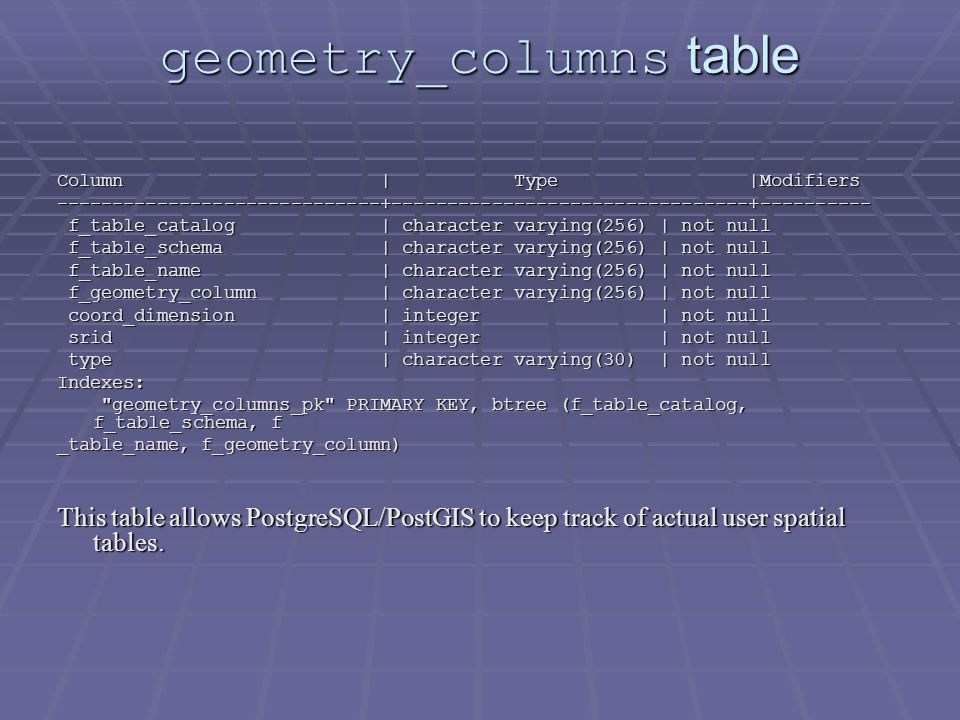 geometry_columns table Column | Type |Modifiers -----------------------------+--------------------------------+---------- f_table_catalog | character varying(256) | not null f_table_catalog | character varying(256) | not null f_table_schema | character varying(256) | not null f_table_schema | character varying(256) | not null f_table_name | character varying(256) | not null f_table_name | character varying(256) | not null f_geometry_column | character varying(256) | not null f_geometry_column | character varying(256) | not null coord_dimension | integer | not null coord_dimension | integer | not null srid | integer | not null srid | integer | not null type | character varying(30) | not null type | character varying(30) | not nullIndexes: geometry_columns_pk PRIMARY KEY, btree (f_table_catalog, f_table_schema, f geometry_columns_pk PRIMARY KEY, btree (f_table_catalog, f_table_schema, f _table_name, f_geometry_column) This table allows PostgreSQL/PostGIS to keep track of actual user spatial tables.