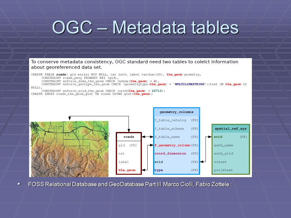 OGC – Metadata tables  FOSS Relational Database and GeoDatabase Part III Marco Ciolli, Fabio Zottele :