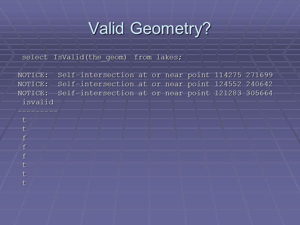 Valid Geometry.
