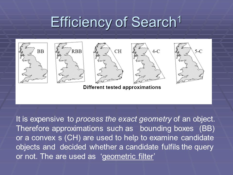 Efficiency of Search 1 It is expensive to process the exact geometry of an object.