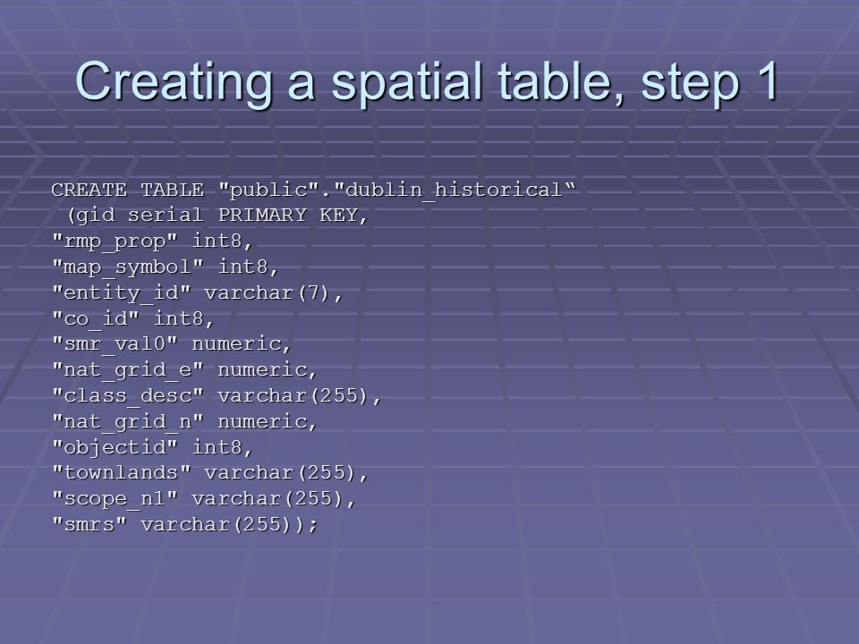 Creating a spatial table, step 1 CREATE TABLE public . dublin_historical (gid serial PRIMARY KEY, (gid serial PRIMARY KEY, rmp_prop int8, map_symbol int8, entity_id varchar(7), co_id int8, smr_val0 numeric, nat_grid_e numeric, class_desc varchar(255), nat_grid_n numeric, objectid int8, townlands varchar(255), scope_n1 varchar(255), smrs varchar(255));