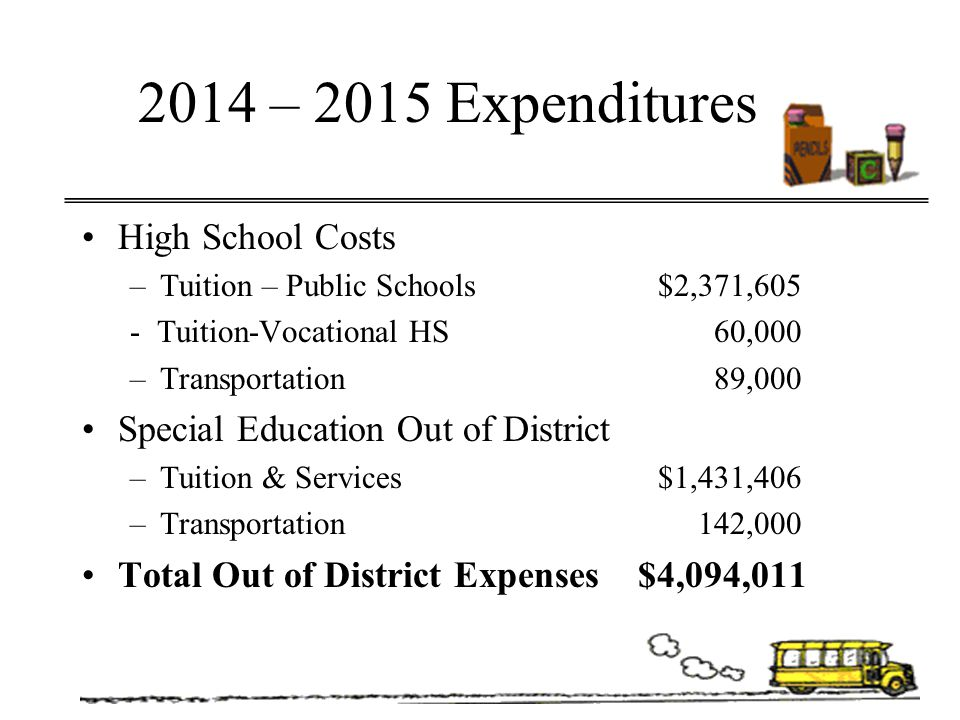 2011 – 2012 Expenditures High School Costs –Tuition – Public Schools$1,533,886 - Tuition-Vocational HS 88,200 –Transportation 142,000 Special Education Out of District –Tuition & Services$1,145,010 –Transportation 160,000 Total Out of District Expenses $3,069,096