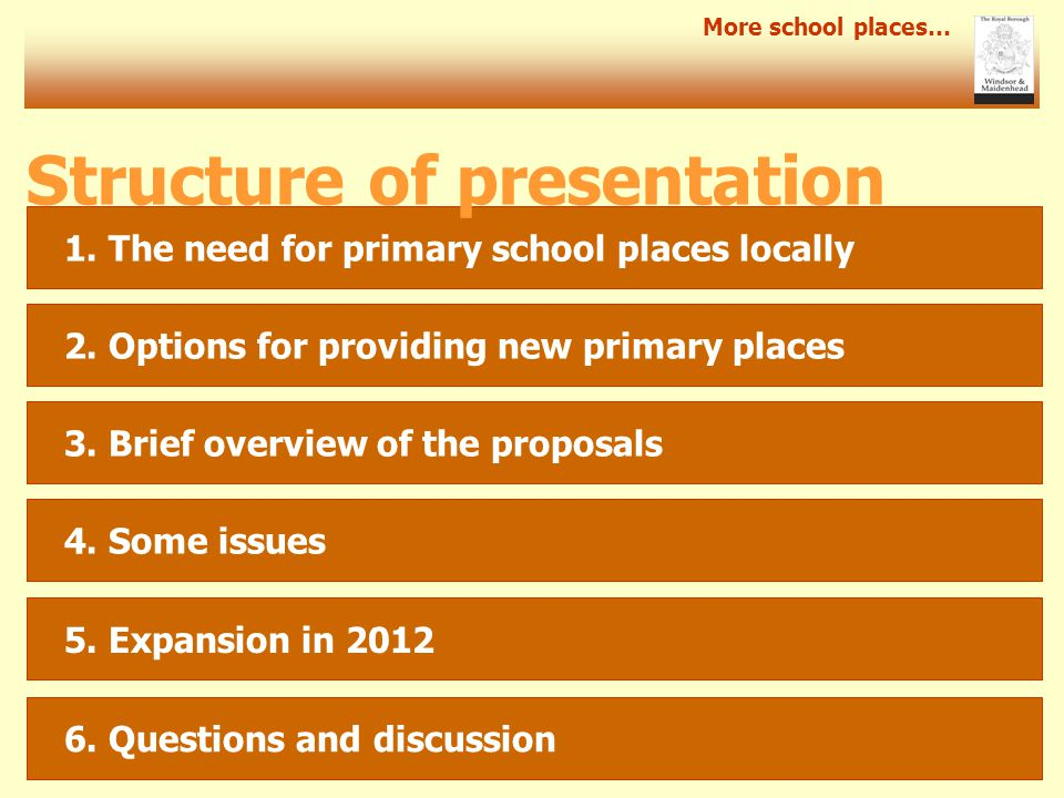 1. The need for primary school places locally More school places… Structure of presentation 2.