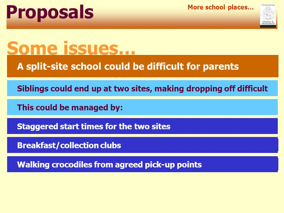 Proposals A split-site school could be difficult for parents More school places… Some issues… Siblings could end up at two sites, making dropping off difficultThis could be managed by:Staggered start times for the two sites Breakfast/collection clubs Walking crocodiles from agreed pick-up points