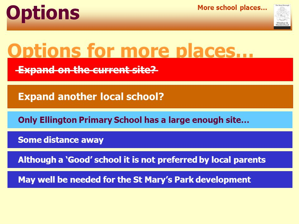 Proposals Proposal A More school places… Three proposals New school Proposal BProposal C Expanded buildingRefurbishment Proposed accommodation on new site 60 per year group 45 per year group Braywick MeadowsWinbury Expand elsewhere