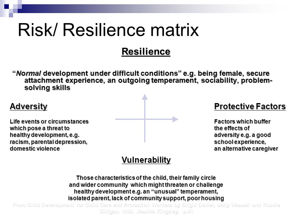 Risk/ Resilience matrix Resilience Normal development under difficult conditions e.g.