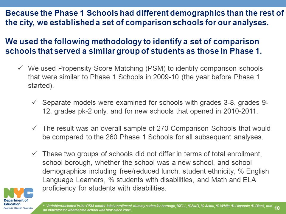Because the Phase 1 Schools had different demographics than the rest of the city, we established a set of comparison schools for our analyses.