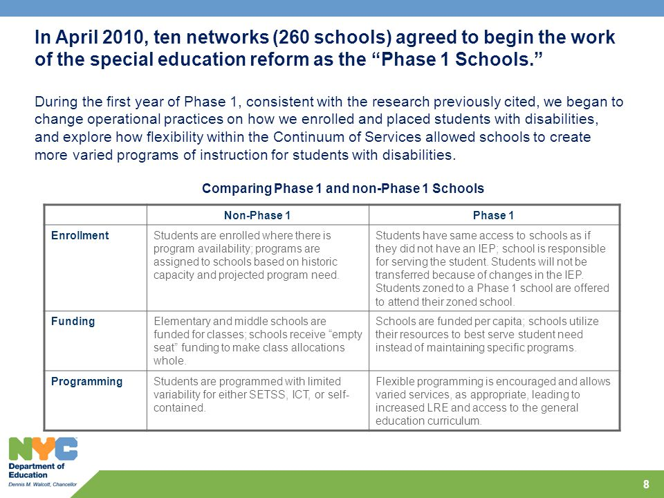 8 Non-Phase 1Phase 1 EnrollmentStudents are enrolled where there is program availability; programs are assigned to schools based on historic capacity and projected program need.