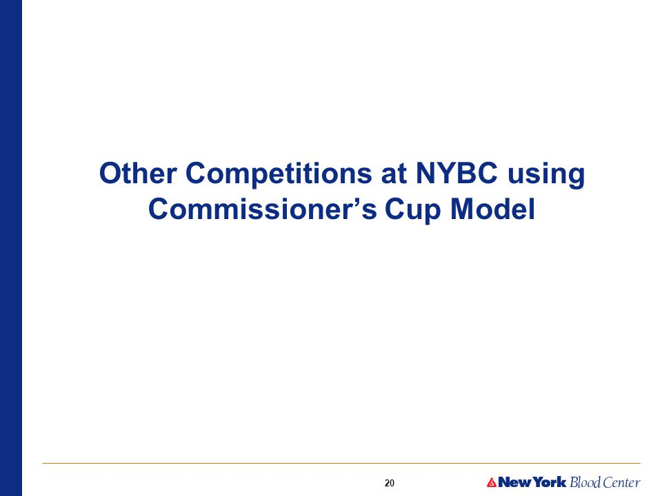 20 Other Competitions at NYBC using Commissioner's Cup Model