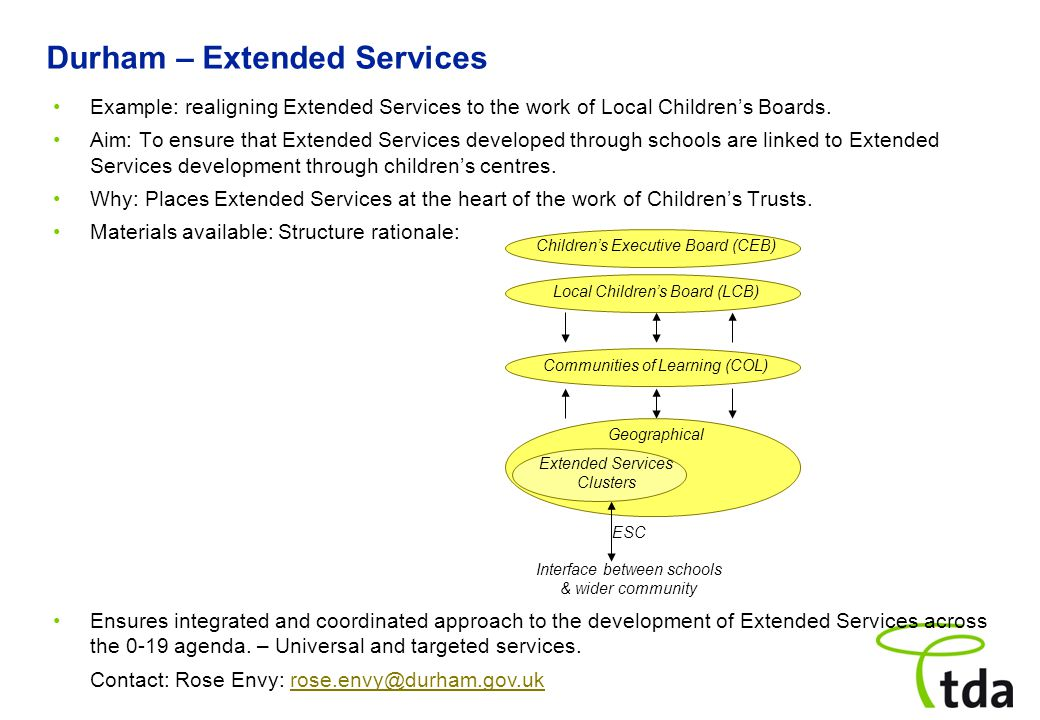 Durham – Extended Services Example: realigning Extended Services to the work of Local Children's Boards.