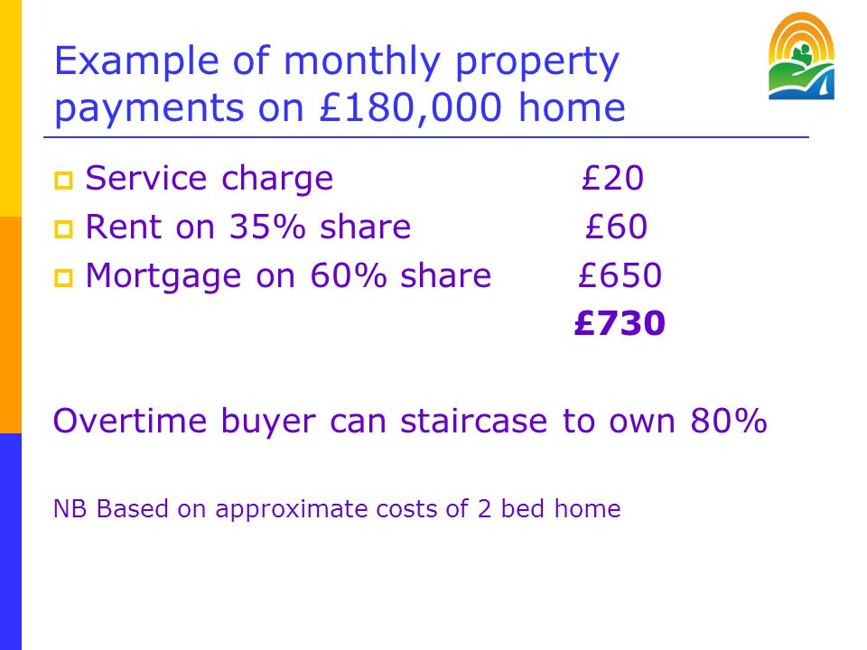 Example of monthly property payments on £180,000 home  Service charge £20  Rent on 35% share £60  Mortgage on 60% share £650 £730 Overtime buyer can staircase to own 80% NB Based on approximate costs of 2 bed home