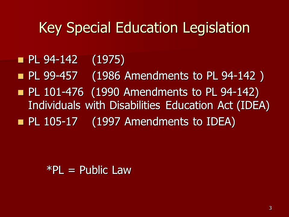 3 Key Special Education Legislation PL 94-142 (1975) PL 94-142 (1975) PL 99-457 (1986 Amendments to PL 94-142 ) PL 99-457 (1986 Amendments to PL 94-14