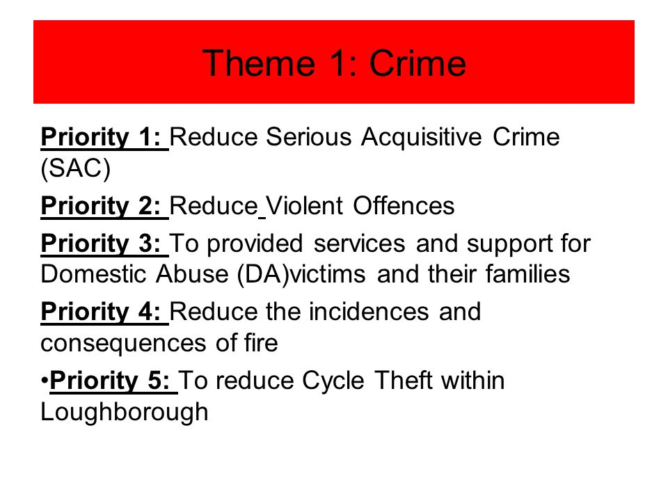 Theme 1: Crime Priority 1: Reduce Serious Acquisitive Crime (SAC) Priority 2: Reduce Violent Offences Priority 3: To provided services and support for Domestic Abuse (DA)victims and their families Priority 4: Reduce the incidences and consequences of fire Priority 5: To reduce Cycle Theft within Loughborough