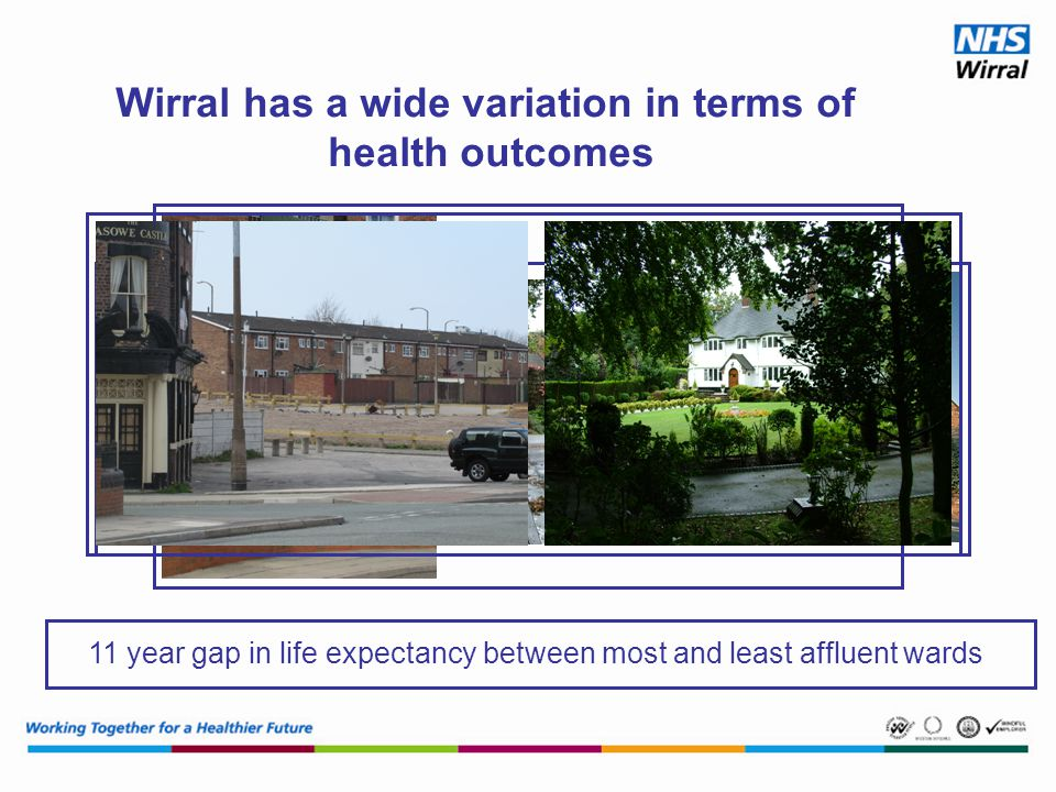 Wirral has a wide variation in terms of health outcomes 11 year gap in life expectancy between most and least affluent wards
