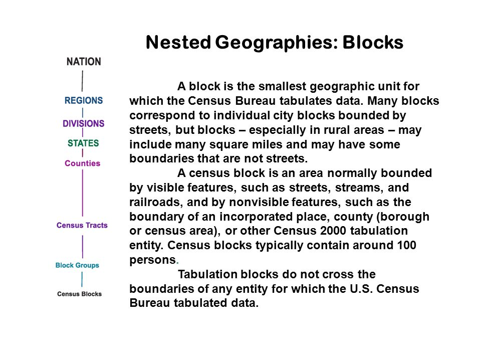 A block is the smallest geographic unit for which the Census Bureau tabulates data. Many blocks correspond to individual city blocks bounded by street