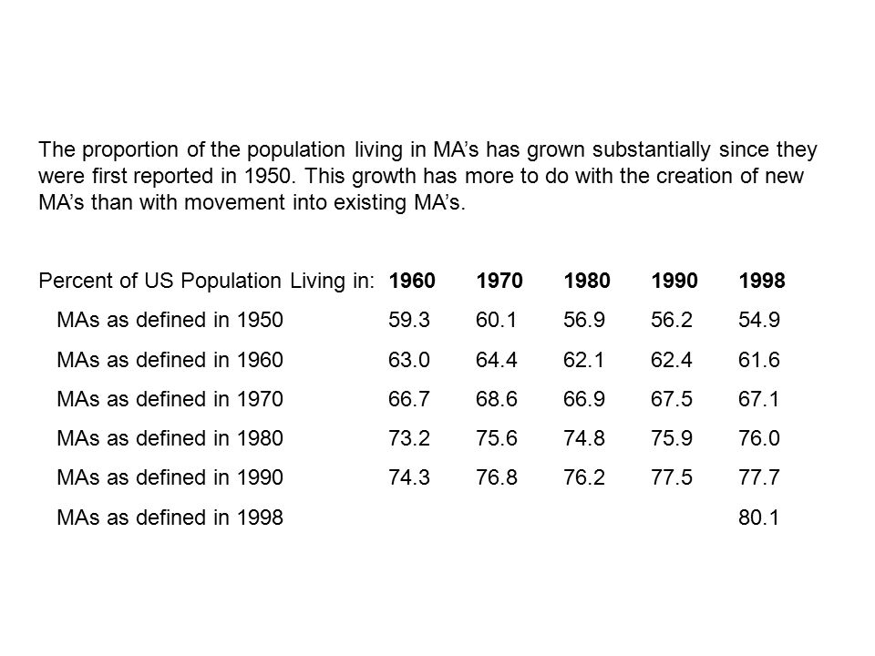 The proportion of the population living in MA's has grown substantially since they were first reported in 1950. This growth has more to do with the cr