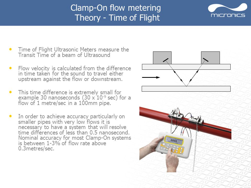 Clamp-On flow metering Theory - Time of Flight Time of Flight Ultrasonic Meters measure the Transit Time of a beam of Ultrasound Flow velocity is calculated from the difference in time taken for the sound to travel either upstream against the flow or downstream.