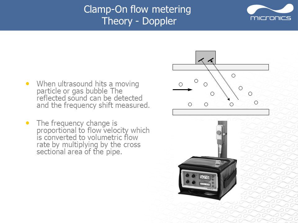 Clamp-On flow metering Theory - Doppler When ultrasound hits a moving particle or gas bubble The reflected sound can be detected and the frequency shift measured.