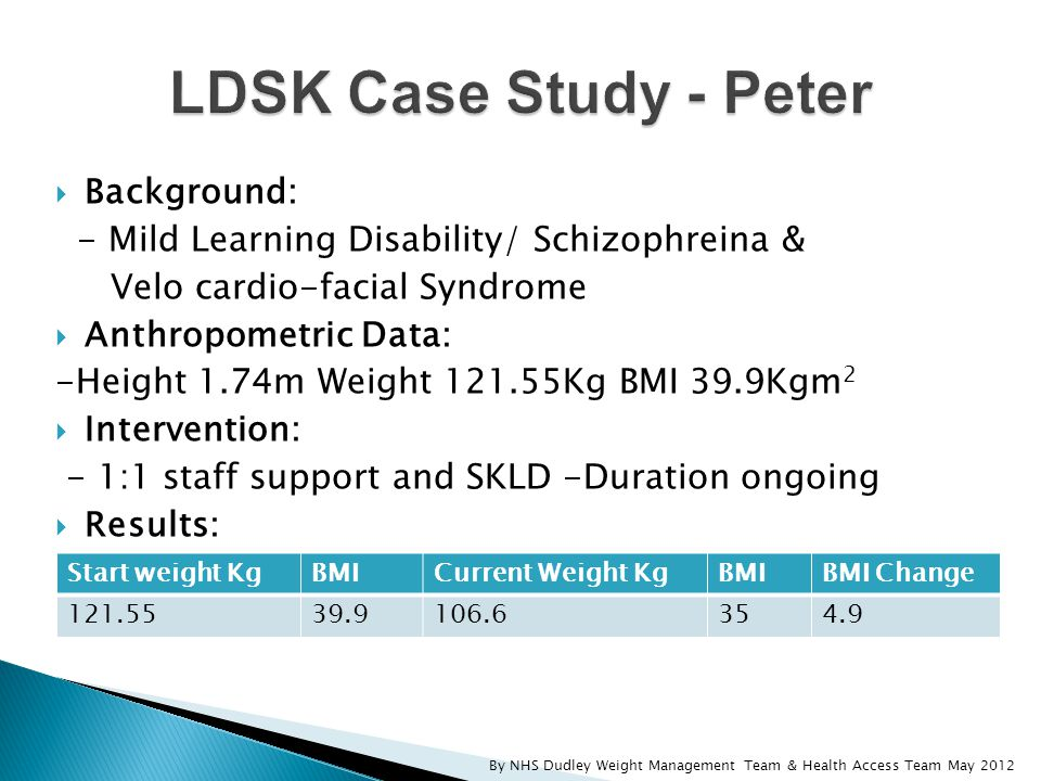  Background: - Mild Learning Disability/ Schizophreina & Velo cardio-facial Syndrome  Anthropometric Data: -Height 1.74m Weight 121.55Kg BMI 39.9Kgm 2  Intervention: - 1:1 staff support and SKLD -Duration ongoing  Results: By NHS Dudley Weight Management Team & Health Access Team May 2012 Start weight KgBMICurrent Weight KgBMIBMI Change 121.5539.9106.6354.9