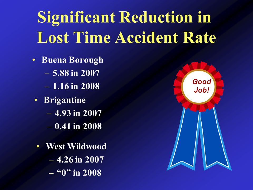 Significant Reduction in Lost Time Accident Rate Buena Borough –5.88 in 2007 –1.16 in 2008 Good Job.