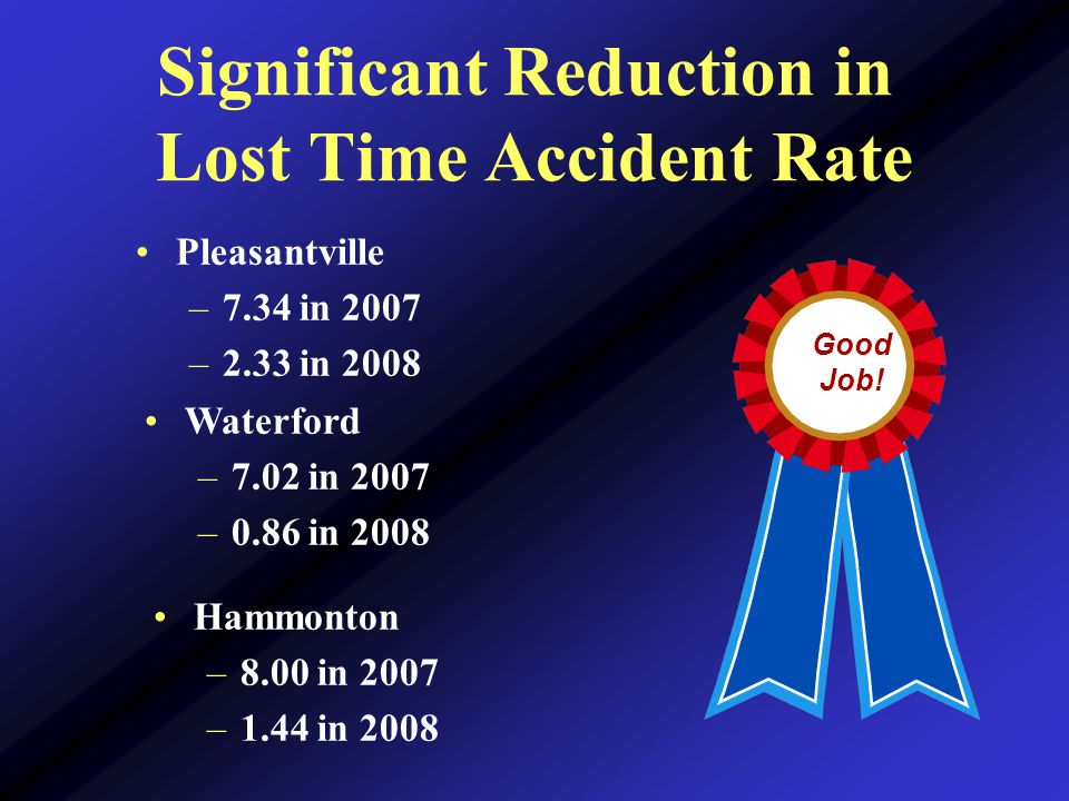 Significant Reduction in Lost Time Accident Rate Pleasantville –7.34 in 2007 –2.33 in 2008 Good Job.