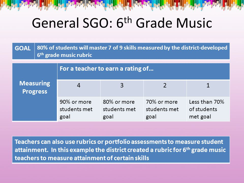 General SGO: 6 th Grade Music GOAL 80% of students will master 7 of 9 skills measured by the district-developed 6 th grade music rubric Measuring Prog