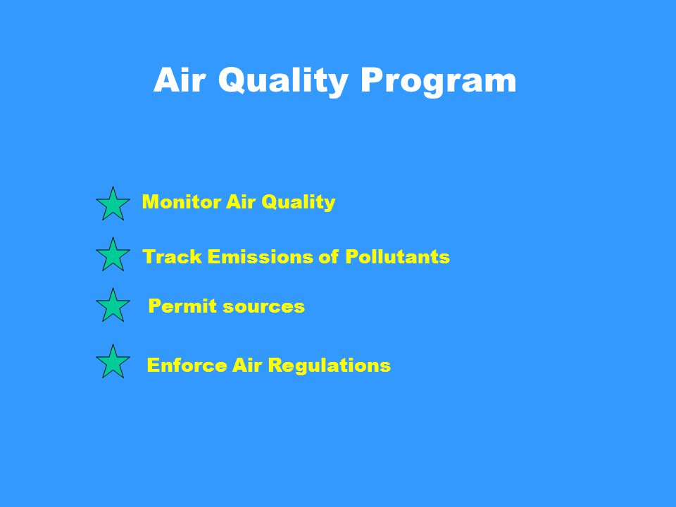 Air Quality Program Monitor Air Quality Track Emissions of Pollutants Permit sources Enforce Air Regulations