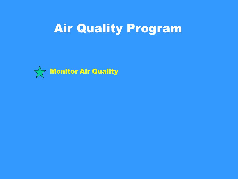 Air Quality Program Monitor Air Quality