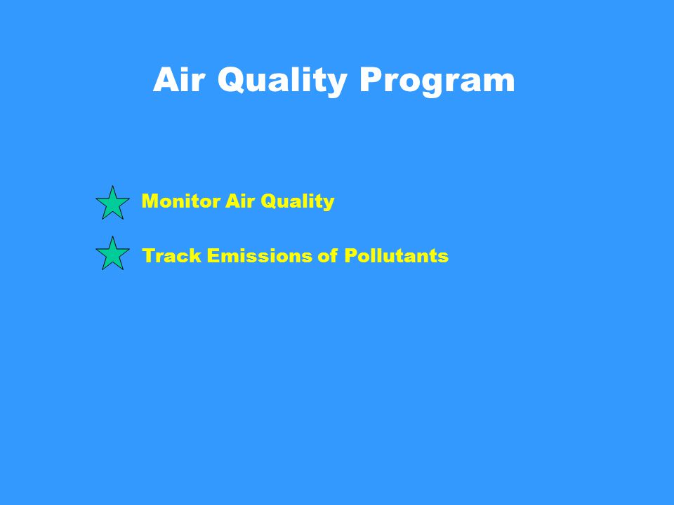 Air Quality Program Monitor Air Quality Track Emissions of Pollutants