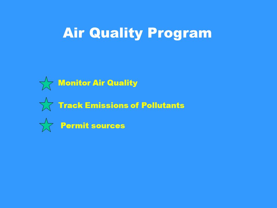 Air Quality Program Monitor Air Quality Track Emissions of Pollutants Permit sources