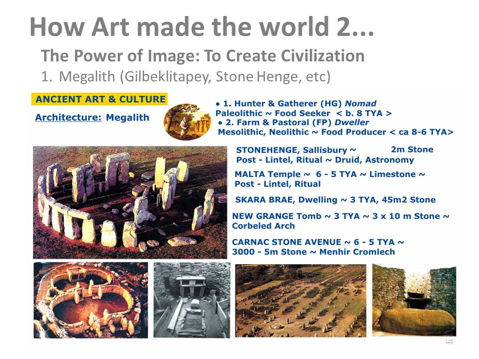 How Art made the world 2... The Power of Image: To Create Civilization 1.Megalith (Gilbeklitapey, Stone Henge, etc)