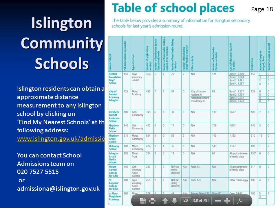 Islington Community Schools Islington residents can obtain an approximate distance measurement to any Islington school by clicking on 'Find My Nearest