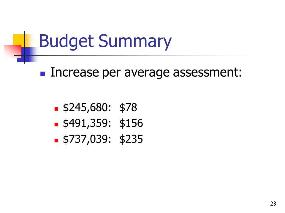 Budget Summary Increase per average assessment: $245,680: $78 $491,359: $156 $737,039: $235 23