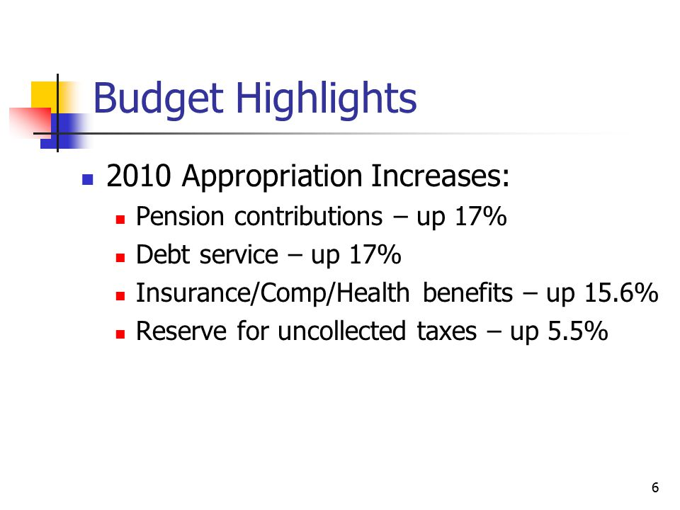 Budget Highlights 2010 Appropriation Increases: Pension contributions – up 17% Debt service – up 17% Insurance/Comp/Health benefits – up 15.6% Reserve