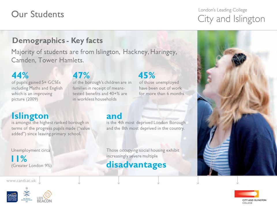www.candi.ac.uk Our Students Demographics - Key facts Majority of students are from Islington, Hackney, Haringey, Camden, Tower Hamlets.