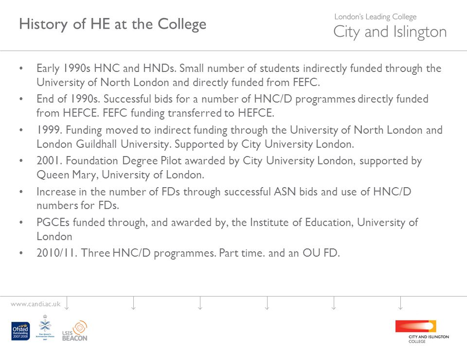 www.candi.ac.uk History of HE at the College Early 1990s HNC and HNDs.