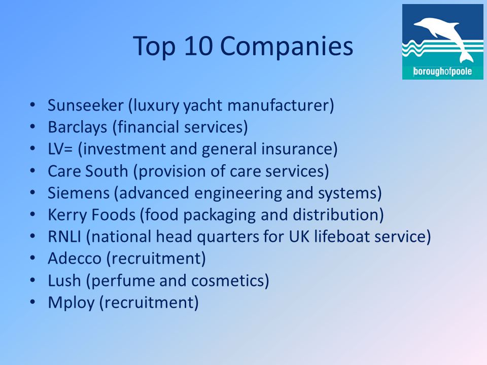 Top 10 Companies Sunseeker (luxury yacht manufacturer) Barclays (financial services) LV= (investment and general insurance) Care South (provision of care services) Siemens (advanced engineering and systems) Kerry Foods (food packaging and distribution) RNLI (national head quarters for UK lifeboat service) Adecco (recruitment) Lush (perfume and cosmetics) Mploy (recruitment)