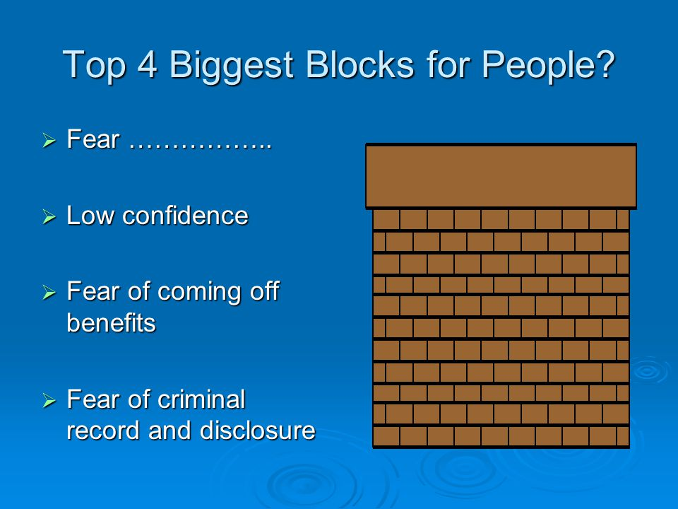 Top 4 Biggest Blocks for People.  Fear ……………..