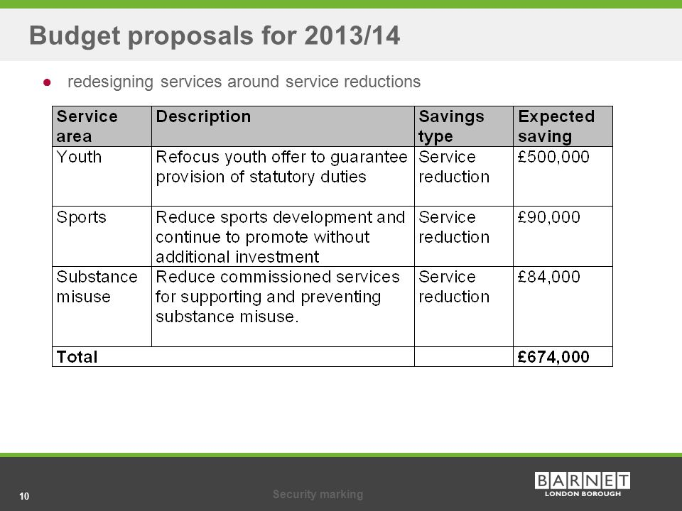 10Security marking 10 Budget proposals for 2013/14 ●redesigning services around service reductions